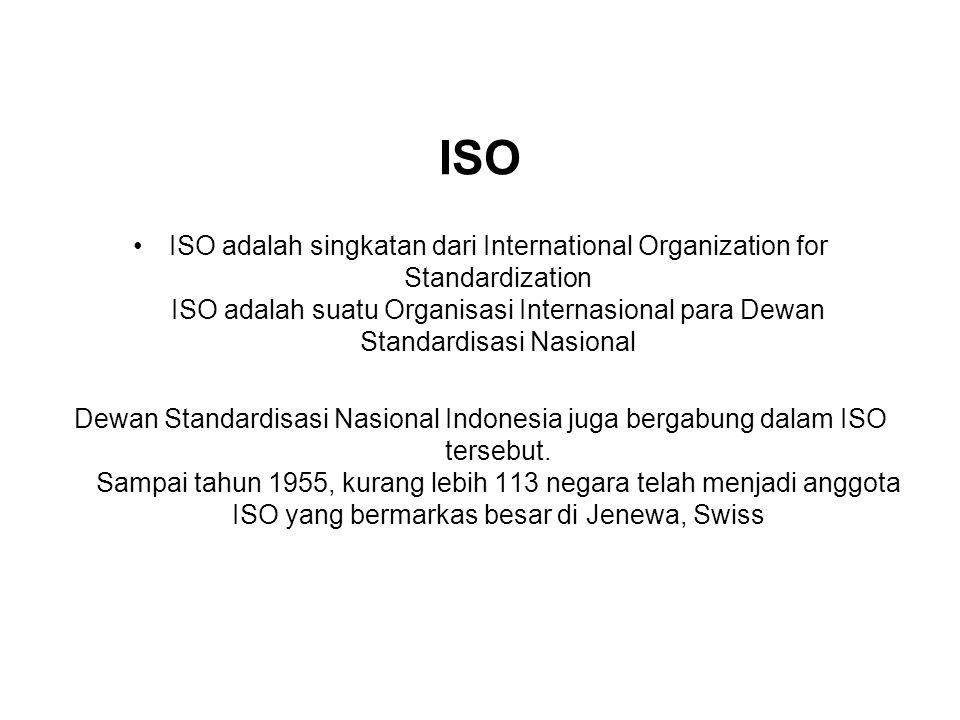 ISO ISO adalah singkatan dari International Organization for Standardization ISO adalah suatu Organisasi Internasional para Dewan Standardisasi Nasion