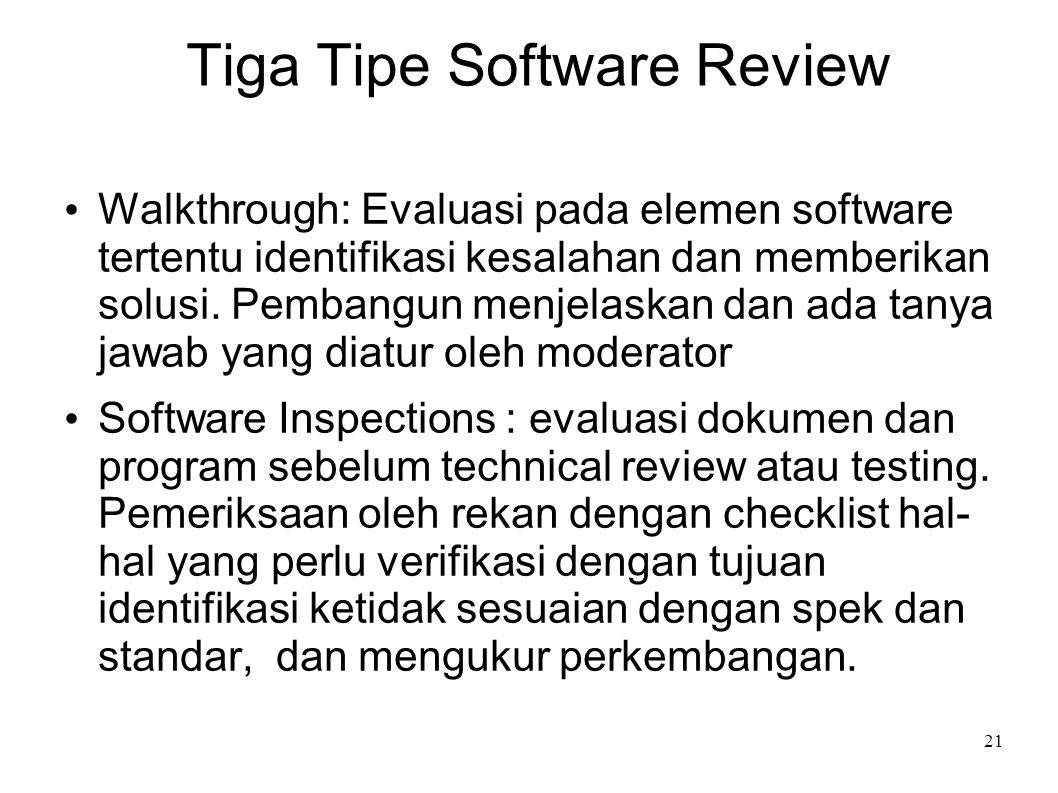 21 Tiga Tipe Software Review Walkthrough: Evaluasi pada elemen software tertentu identifikasi kesalahan dan memberikan solusi. Pembangun menjelaskan d