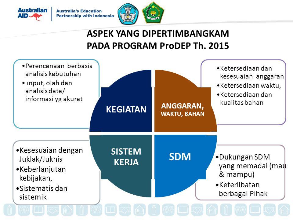 ASPEK YANG DIPERTIMBANGKAM PADA PROGRAM ProDEP Th.