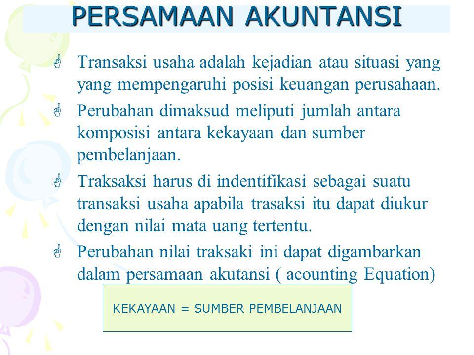 PERSAMAAN AKUNTANSI  Kekayaan yang dimiliki perusahaan disebut juga aktiva/harta/asset.
