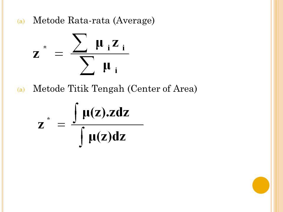 METODE TSUKAMOTO Secara umum : If (X is A) and (Y is B) then (Z is C) Dimana A,B, dan C adalah himpunan fuzzy.