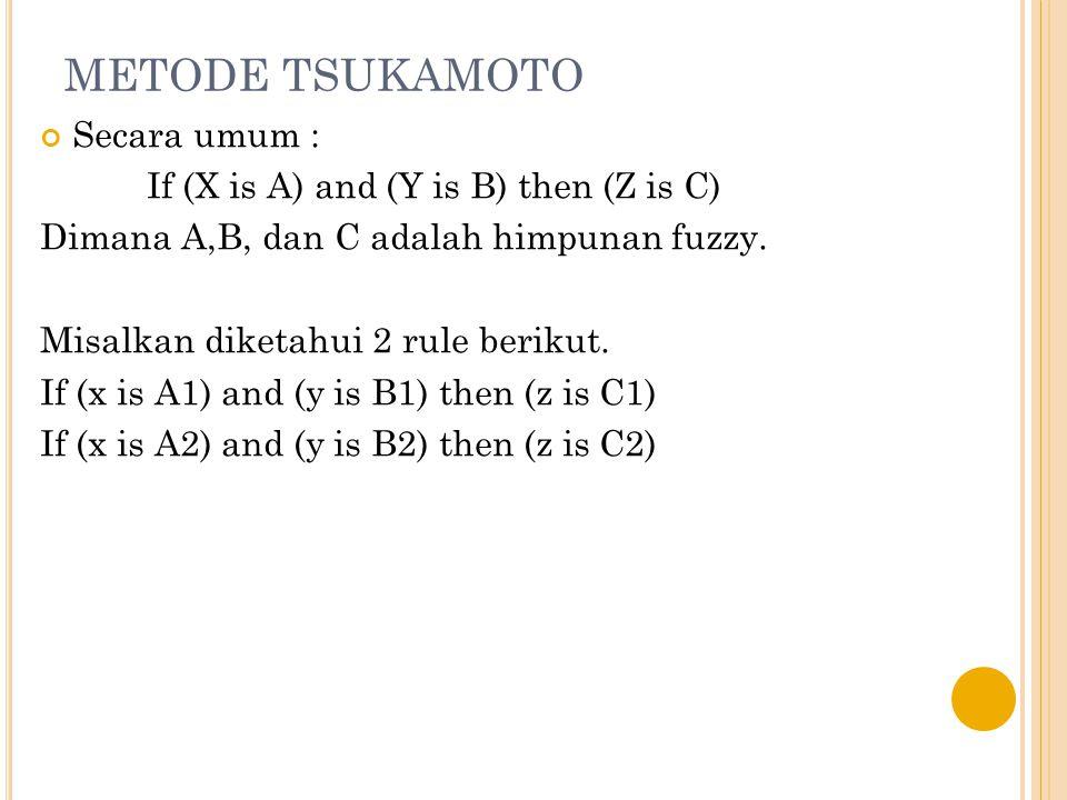 S OLUSI : VARIABEL FUZZY YG AKAN DIMODELKAN cari nilai z untuk setiap aturan dengan menggunakan fungsi MIN pada aplikasi fungsi implikasinya: [R1] IF Permintaan TURUN And Persediaan BANYAK THEN Produksi Barang BERKURANG; α-predikat 1 = µ PmtTURUN ∩,PsdBANYAK = min(µPmtTURUN (4000), µPsdBANYAK(300)) = min(0,25; 0,4) = 0,25 Lihat himpunan Produksi Barang BERKURANG, (7000-z)/5000 = 0,25 ---> z 1 = 5750