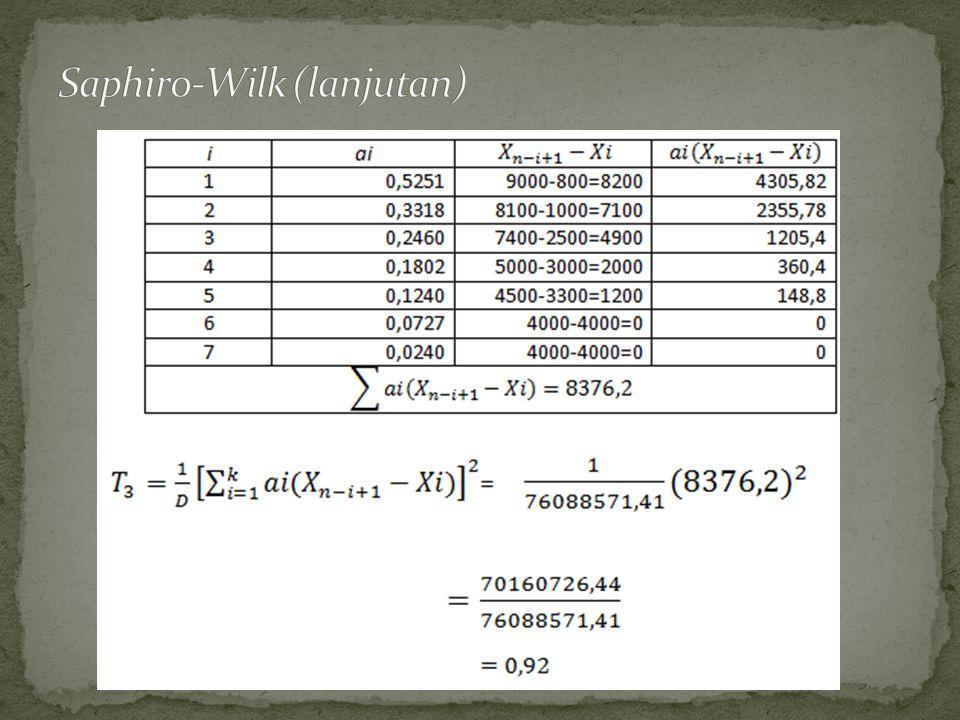 4.Df=n=14 Ttabel = T0,05;14= 0,874 5.Keputusan: Karena nilai T 3 = 0,92 > 0,874 maka TERIMA Ho.