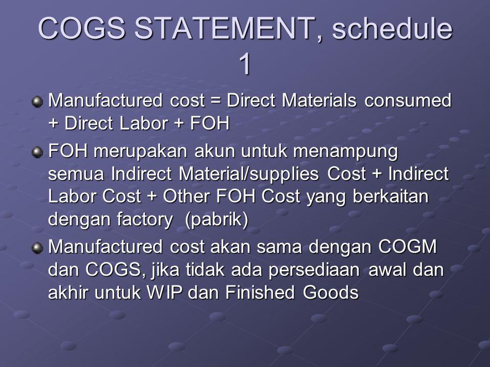COGS STATEMENT, schedule 1 Manufactured cost = Direct Materials consumed + Direct Labor + FOH FOH merupakan akun untuk menampung semua Indirect Materi