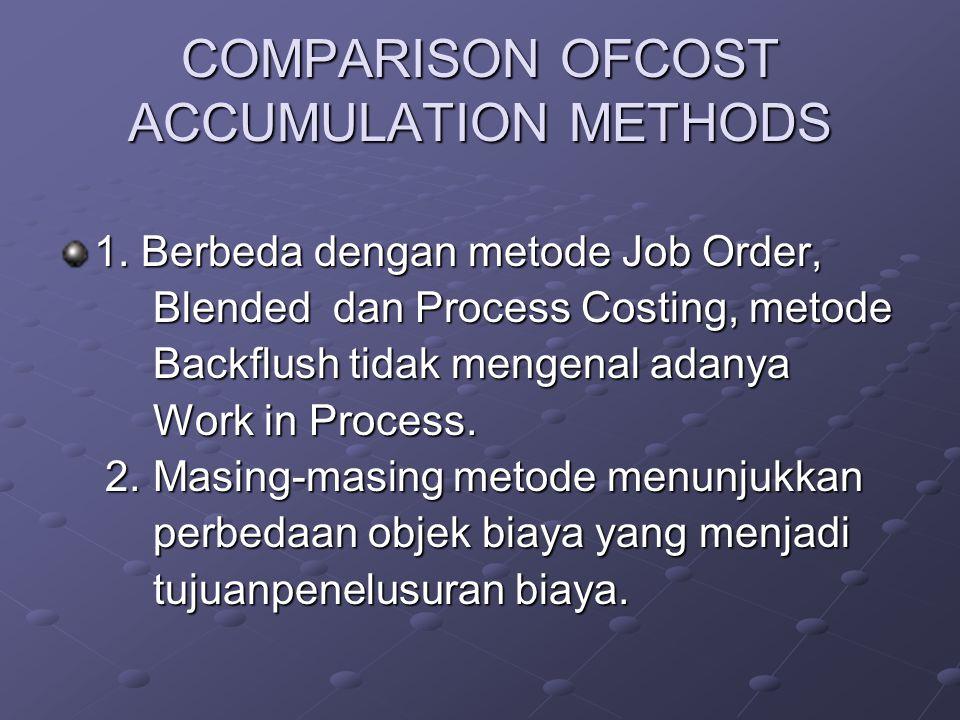 COMPARISON OFCOST ACCUMULATION METHODS 1. Berbeda dengan metode Job Order, Blended dan Process Costing, metode Blended dan Process Costing, metode Bac