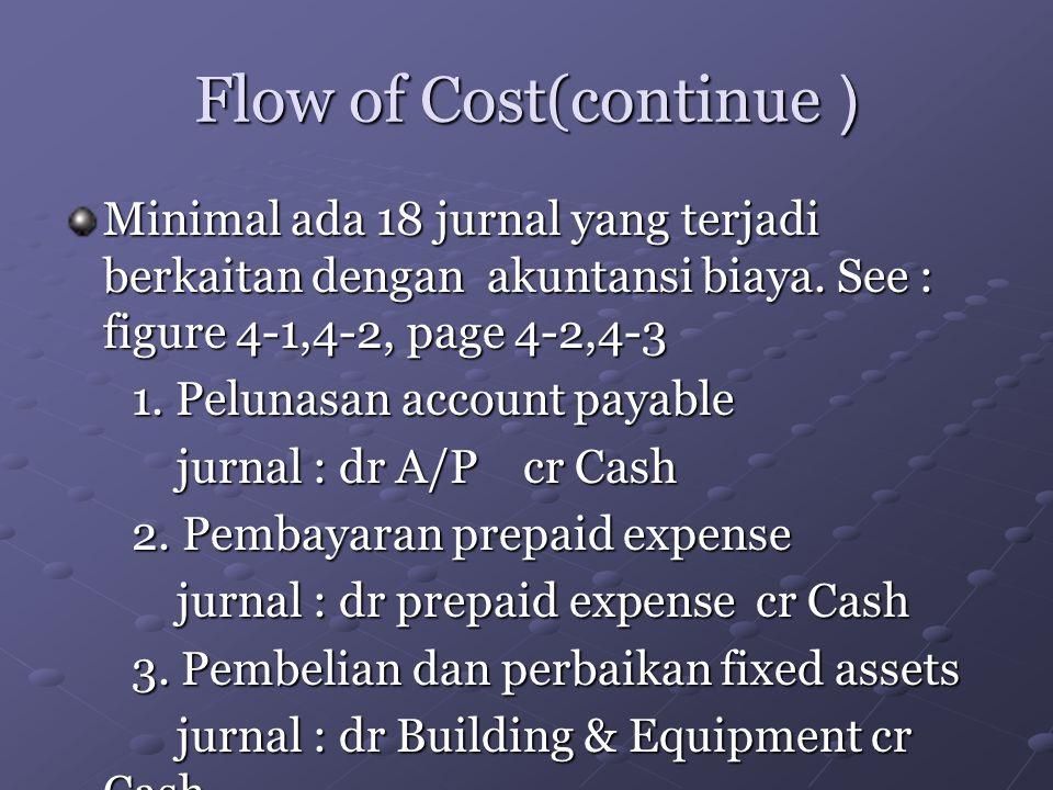 Flow of Cost(continue ) Minimal ada 18 jurnal yang terjadi berkaitan dengan akuntansi biaya. See : figure 4-1,4-2, page 4-2,4-3 1. Pelunasan account p