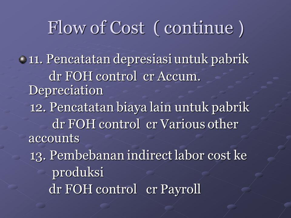 Flow of Cost ( continue ) 11. Pencatatan depresiasi untuk pabrik dr FOH control cr Accum. Depreciation dr FOH control cr Accum. Depreciation 12. Penca