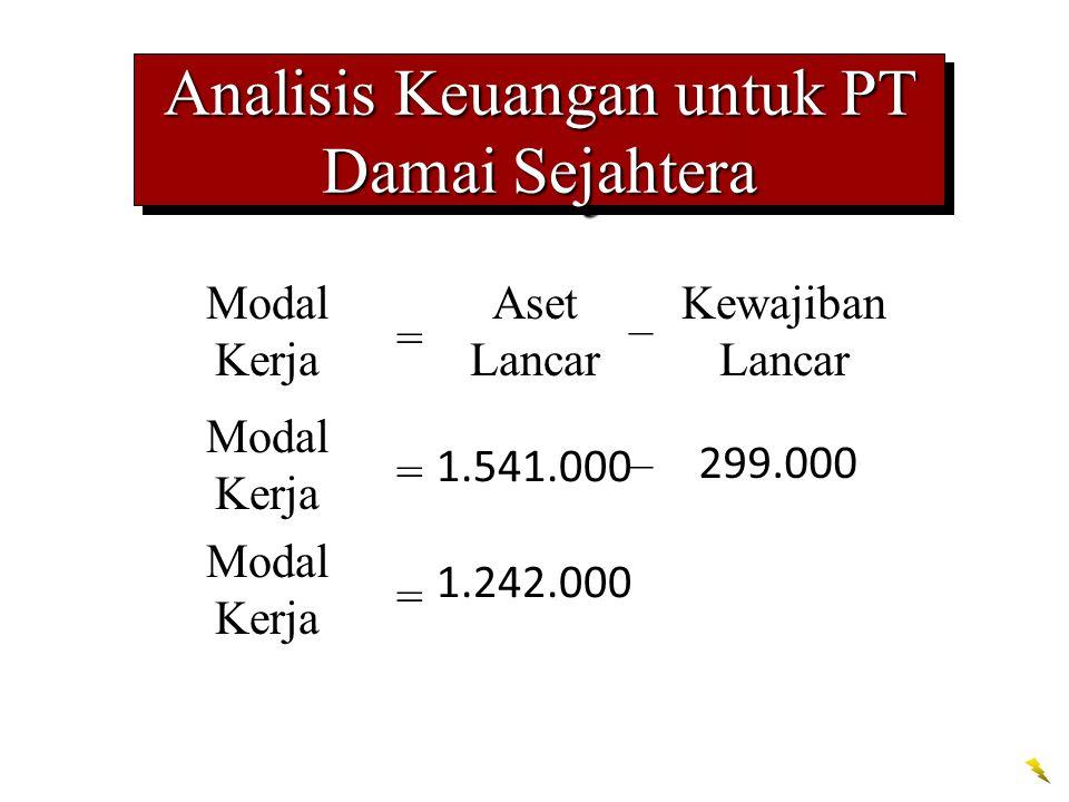 Analisis Keuangan untuk PT Damai Sejahtera Modal Kerja = 1.541.000 – 299.000 Modal Kerja = Aset Lancar – Kewajiban Lancar Modal Kerja = 1.242.000
