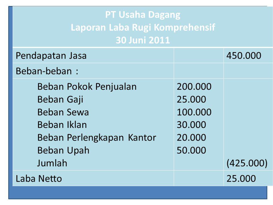 PT Usaha Dagang Laporan Laba Rugi Komprehensif 30 Juni 2011 Pendapatan Jasa450.000 Beban-beban : Beban Pokok Penjualan Beban Gaji Beban Sewa Beban Ikl