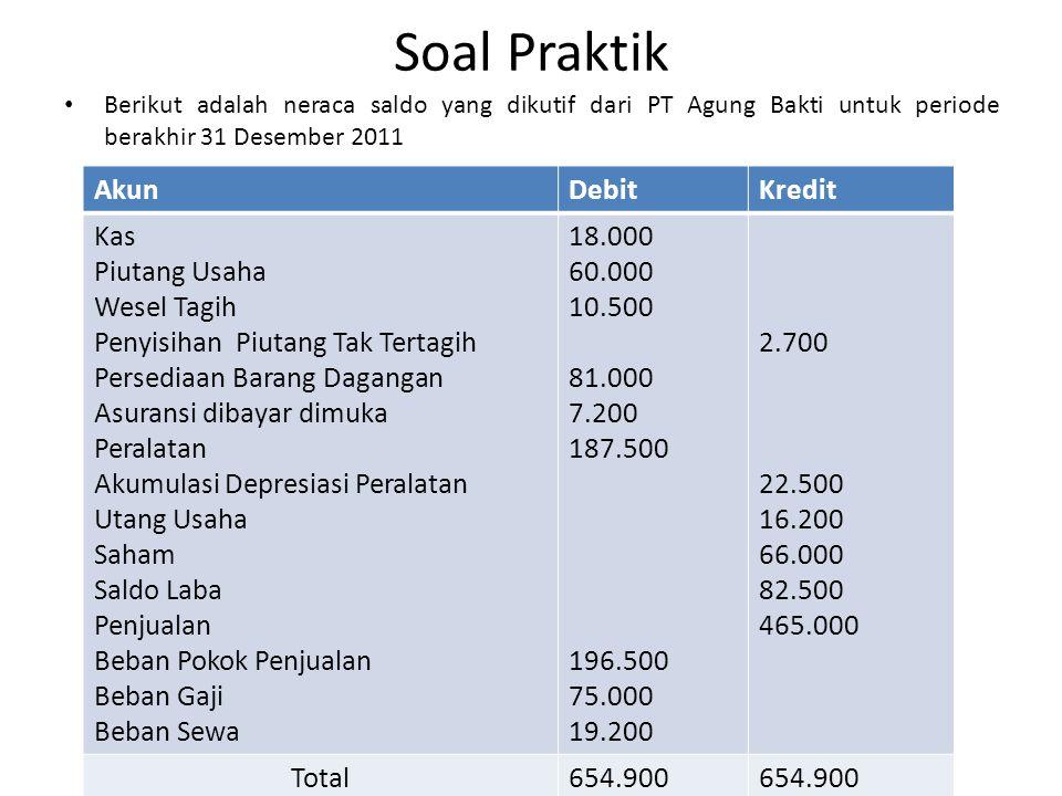 Soal Praktik Berikut adalah neraca saldo yang dikutif dari PT Agung Bakti untuk periode berakhir 31 Desember 2011 AkunDebitKredit Kas Piutang Usaha We