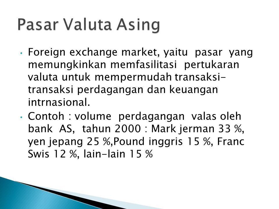 Foreign exchange market, yaitu pasar yang memungkinkan memfasilitasi pertukaran valuta untuk mempermudah transaksi- transaksi perdagangan dan keuangan