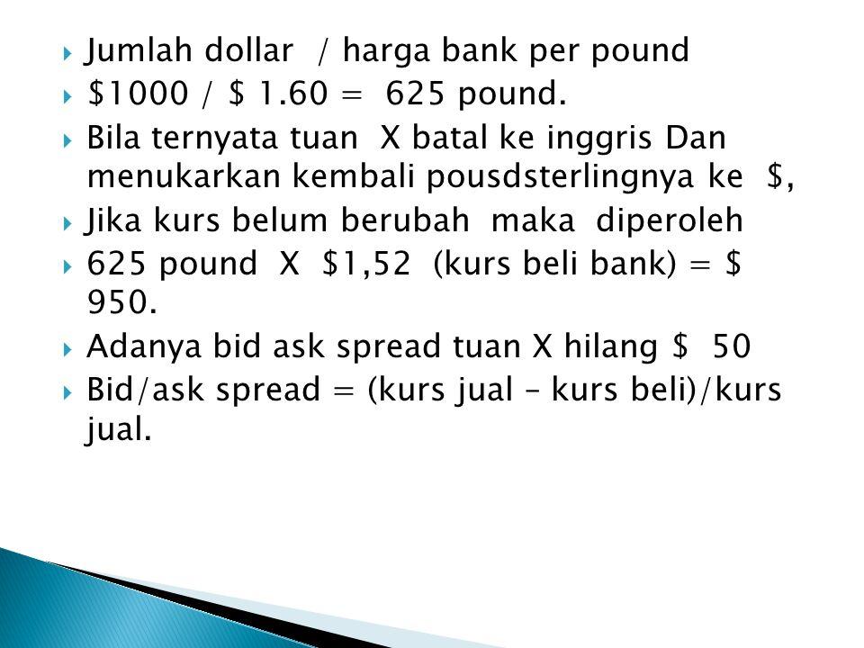  Jumlah dollar / harga bank per pound  $1000 / $ 1.60 = 625 pound.  Bila ternyata tuan X batal ke inggris Dan menukarkan kembali pousdsterlingnya k