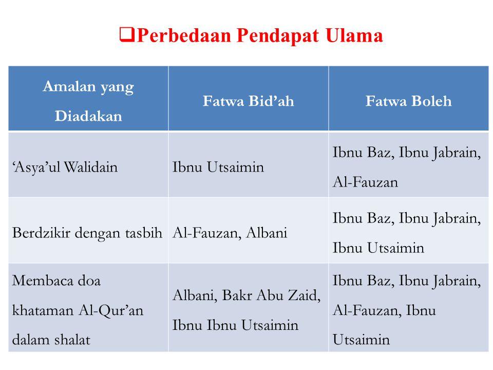  Perbedaan Pendapat Ulama Amalan yang Diadakan Fatwa Bid'ahFatwa Boleh 'Asya'ul WalidainIbnu Utsaimin Ibnu Baz, Ibnu Jabrain, Al-Fauzan Berdzikir dengan tasbihAl-Fauzan, Albani Ibnu Baz, Ibnu Jabrain, Ibnu Utsaimin Membaca doa khataman Al-Qur'an dalam shalat Albani, Bakr Abu Zaid, Ibnu Ibnu Utsaimin Ibnu Baz, Ibnu Jabrain, Al-Fauzan, Ibnu Utsaimin