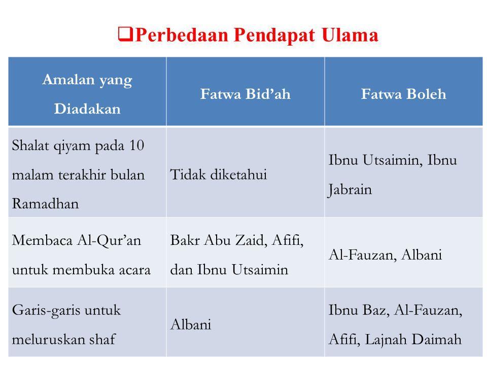 Perbedaan Pendapat Ulama Amalan yang Diadakan Fatwa Bid'ahFatwa Boleh Shalat qiyam pada 10 malam terakhir bulan Ramadhan Tidak diketahui Ibnu Utsaimin, Ibnu Jabrain Membaca Al-Qur'an untuk membuka acara Bakr Abu Zaid, Afifi, dan Ibnu Utsaimin Al-Fauzan, Albani Garis-garis untuk meluruskan shaf Albani Ibnu Baz, Al-Fauzan, Afifi, Lajnah Daimah
