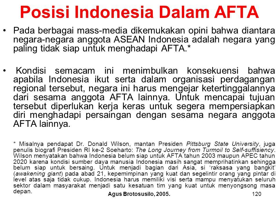 Agus Brotosusilo, 2005.121 Posisi Indonesia Dalam Perdagangan Regional Asean memang dibentuk dengan belajar dari pengalaman European Community.