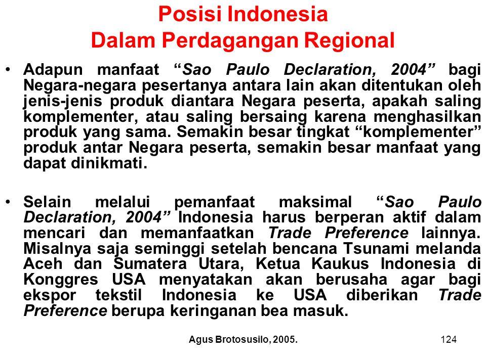 Posisi Indonesia Dalam Perdagangan Regional (Cont'ed) Menurut Ketua Kaukus tersebut, bila tidak diberikan kepada Indonesia, keuntungan akan dinikmati oleh Republik Rakyat China.