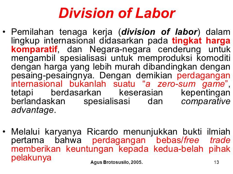Agus Brotosusilo, 2005.14 3.Teori Ekonomi Kontemporer a.