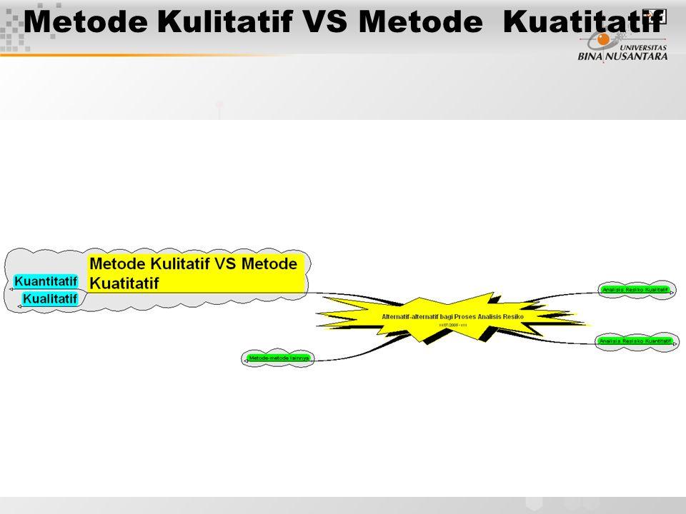 Metode Kulitatif VS Metode Kuatitatif