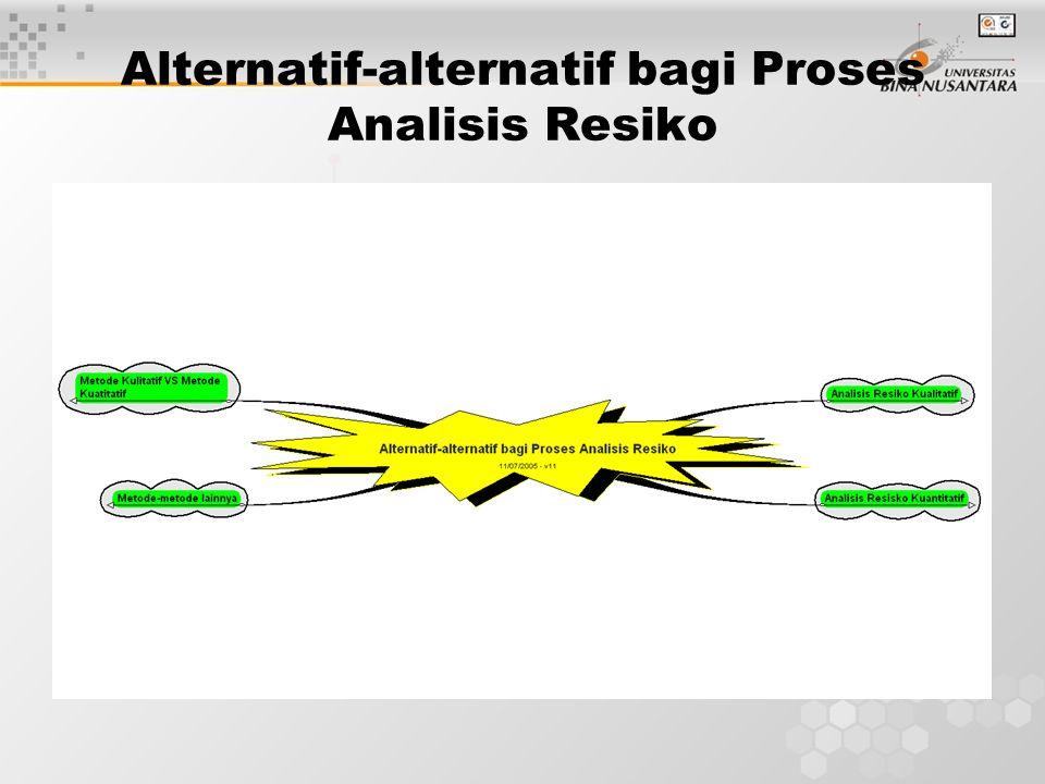Alternatif-alternatif bagi Proses Analisis Resiko