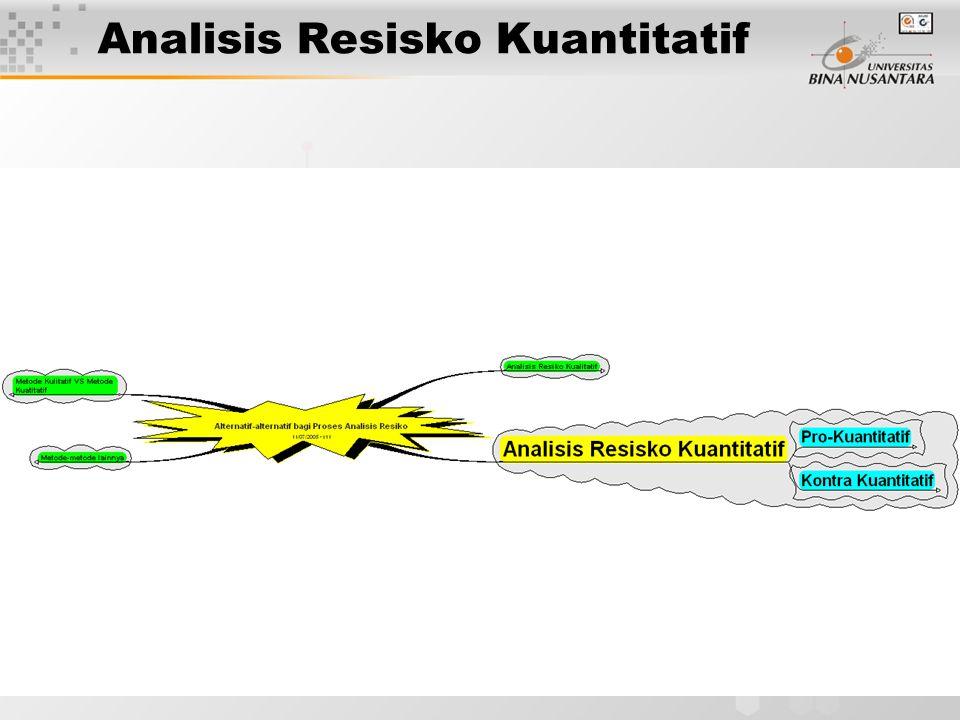 Analisis Resisko Kuantitatif