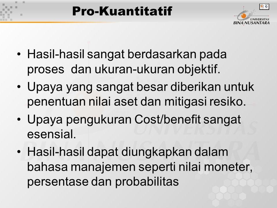 Kontra-Kualitatif Bersifat sangat subjektif Upaya yang terbatas untuk mengembangkan nilai moneter bagi aset yang sedang dievalusi Tidak berdasarkan analisi Cost/Benefit dari Mitigasi Resiko.