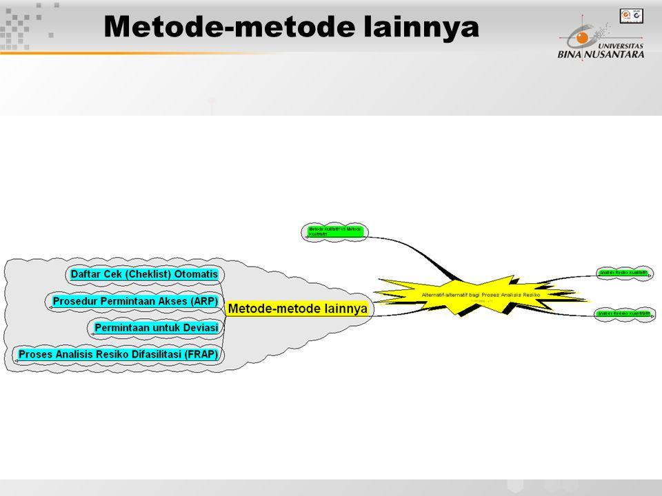 Metode-metode lainnya