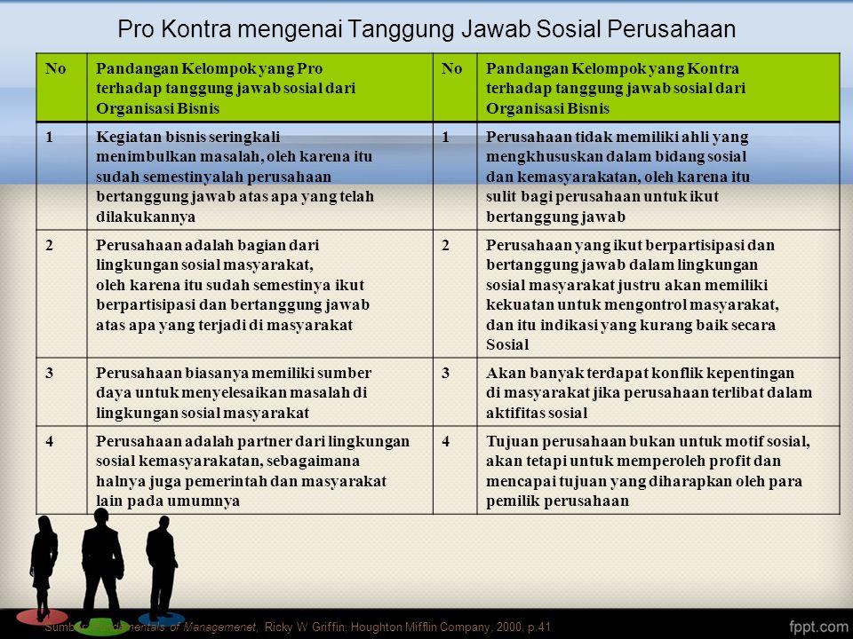 Pro Kontra mengenai Tanggung Jawab Sosial Perusahaan NoPandangan Kelompok yang Pro terhadap tanggung jawab sosial dari Organisasi Bisnis NoPandangan K