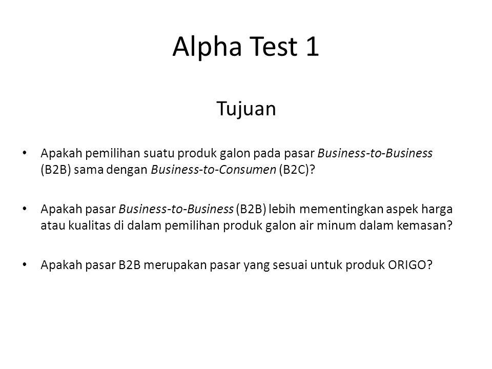 Alpha Test 1 Apakah pemilihan suatu produk galon pada pasar Business-to-Business (B2B) sama dengan Business-to-Consumen (B2C)? Apakah pasar Business-t