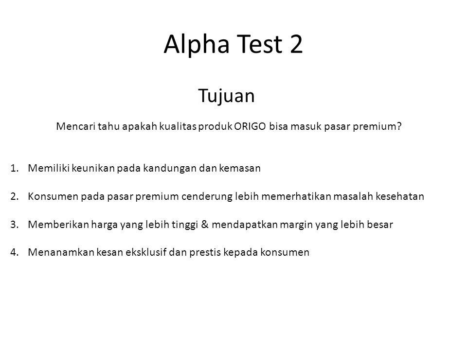 Alpha Test 2 Tujuan Mencari tahu apakah kualitas produk ORIGO bisa masuk pasar premium? 1.Memiliki keunikan pada kandungan dan kemasan 2.Konsumen pada