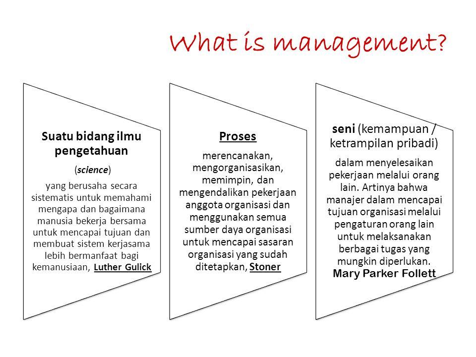 Manajemen dibutuhkan dalam Semua ukuran organisasi Semua jenis organisasi Semua tingkat organisasi Semua bidang organisasion al