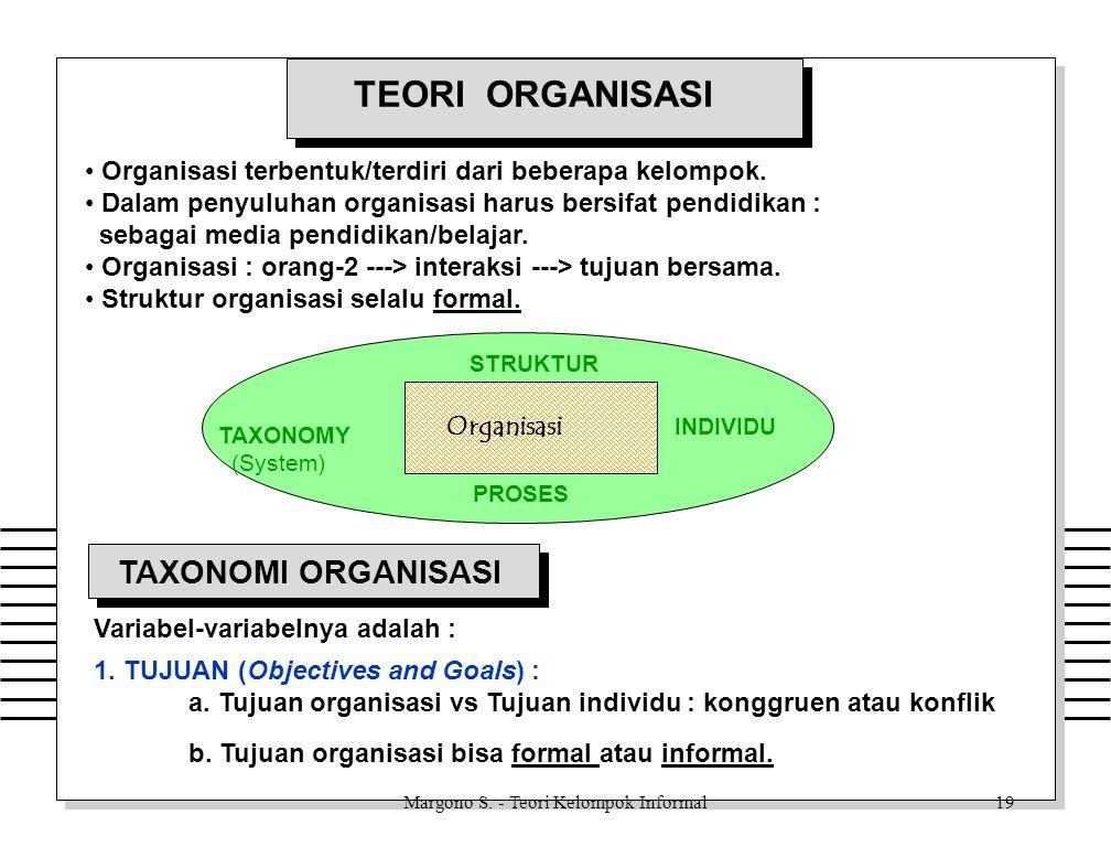 Margono S.- Teori Kelompok Informal18 4.