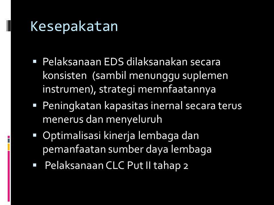 Kesepakatan  Pelaksanaan EDS dilaksanakan secara konsisten (sambil menunggu suplemen instrumen), strategi memnfaatannya  Peningkatan kapasitas inernal secara terus menerus dan menyeluruh  Optimalisasi kinerja lembaga dan pemanfaatan sumber daya lembaga  Pelaksanaan CLC Put II tahap 2