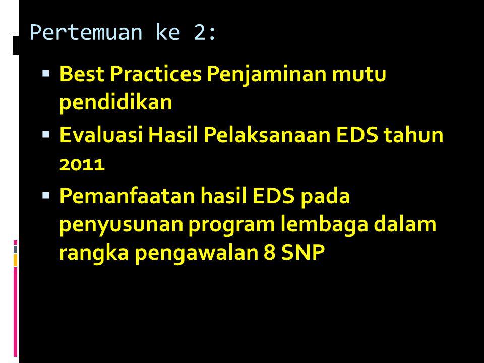 Pertemuan ke 2:  Best Practices Penjaminan mutu pendidikan  Evaluasi Hasil Pelaksanaan EDS tahun 2011  Pemanfaatan hasil EDS pada penyusunan program lembaga dalam rangka pengawalan 8 SNP