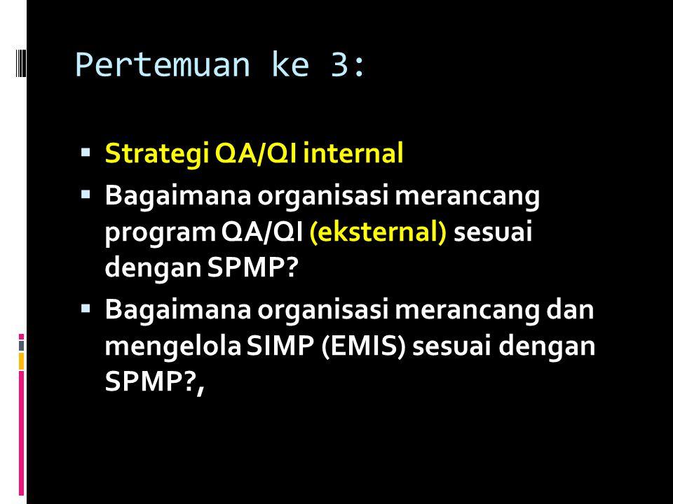 Pertemuan ke 3:  Strategi QA/QI internal  Bagaimana organisasi merancang program QA/QI (eksternal) sesuai dengan SPMP?  Bagaimana organisasi meranc