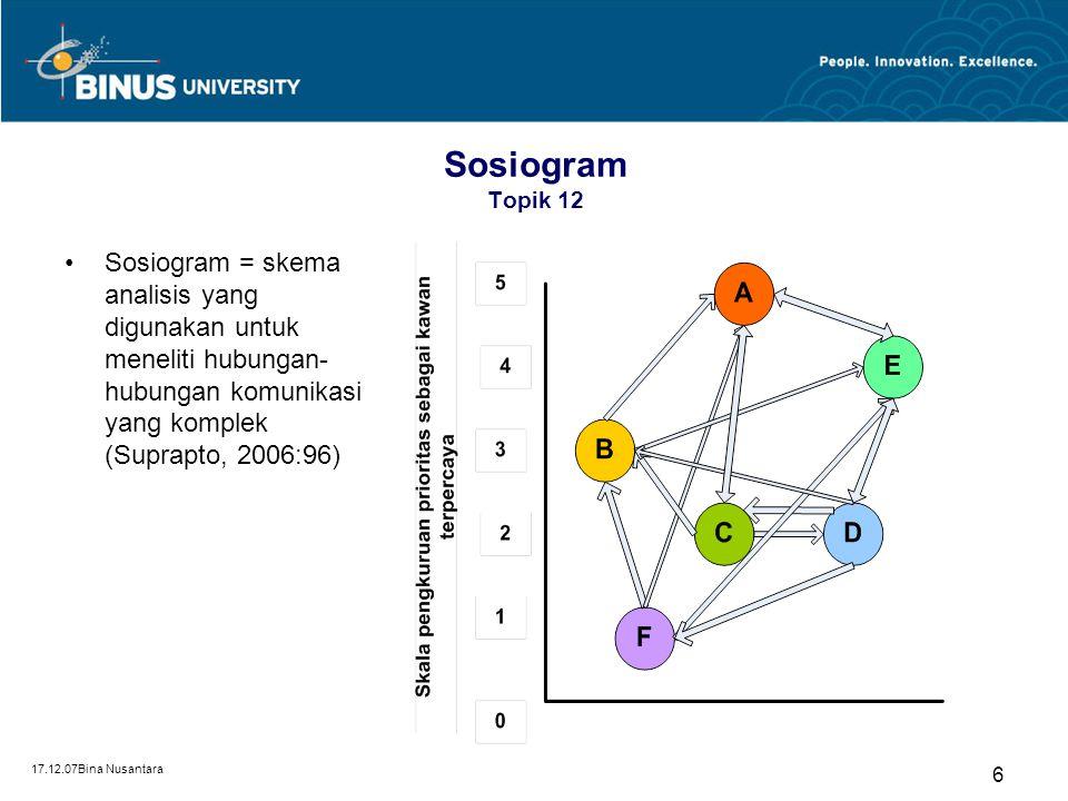 17.12.07Bina Nusantara 7 Sosiogram Topik 12 Tiap-tiap lingkaran = kedudukan anggota kelompok yang letaknya sesuai dengan level skala jumlah pilihan/ popularitas Disini dapat dilihat A dipilih oleh 5 orang kawannya B, C, D, E, F dan menjadikannya sebagai orang yang menduduki tempat tertinggi (skala 5).