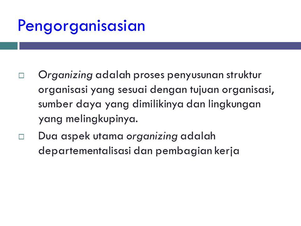 Pengorganisasian  Organizing adalah proses penyusunan struktur organisasi yang sesuai dengan tujuan organisasi, sumber daya yang dimilikinya dan ling