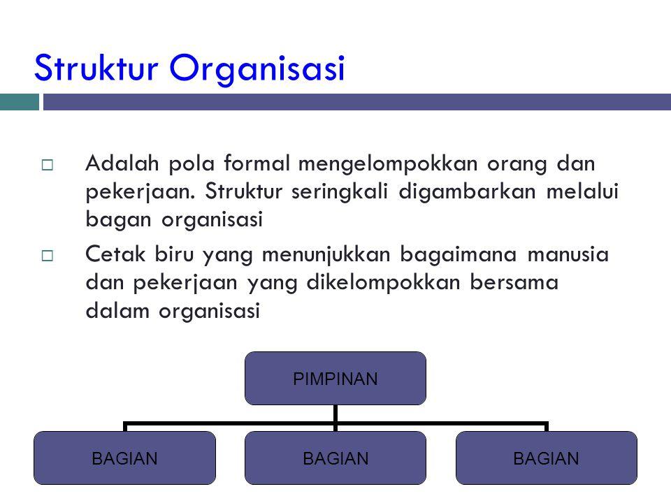 Struktur Organisasi  Adalah pola formal mengelompokkan orang dan pekerjaan. Struktur seringkali digambarkan melalui bagan organisasi  Cetak biru yan