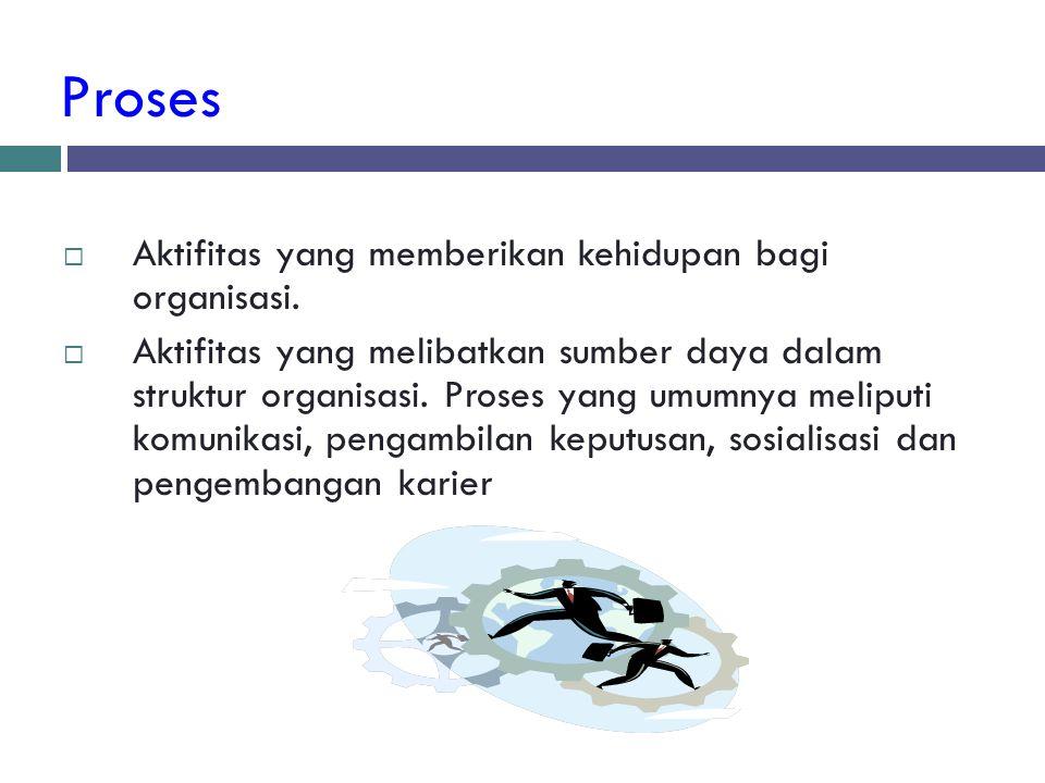 Proses  Aktifitas yang memberikan kehidupan bagi organisasi.  Aktifitas yang melibatkan sumber daya dalam struktur organisasi. Proses yang umumnya m
