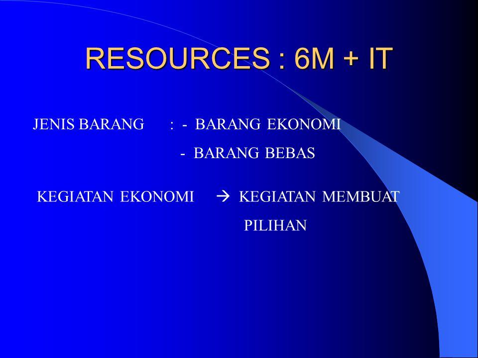 RESOURCES : 6M + IT JENIS BARANG : - BARANG EKONOMI - BARANG BEBAS KEGIATAN EKONOMI  KEGIATAN MEMBUAT PILIHAN