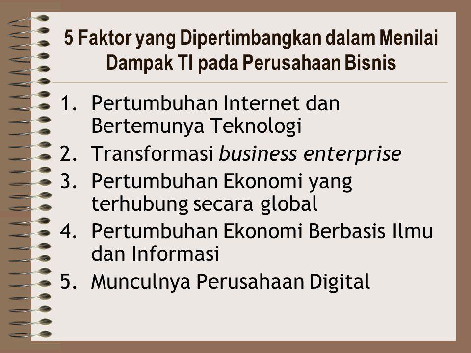 5 Faktor yang Dipertimbangkan dalam Menilai Dampak TI pada Perusahaan Bisnis 1.Pertumbuhan Internet dan Bertemunya Teknologi 2.Transformasi business enterprise 3.Pertumbuhan Ekonomi yang terhubung secara global 4.Pertumbuhan Ekonomi Berbasis Ilmu dan Informasi 5.Munculnya Perusahaan Digital