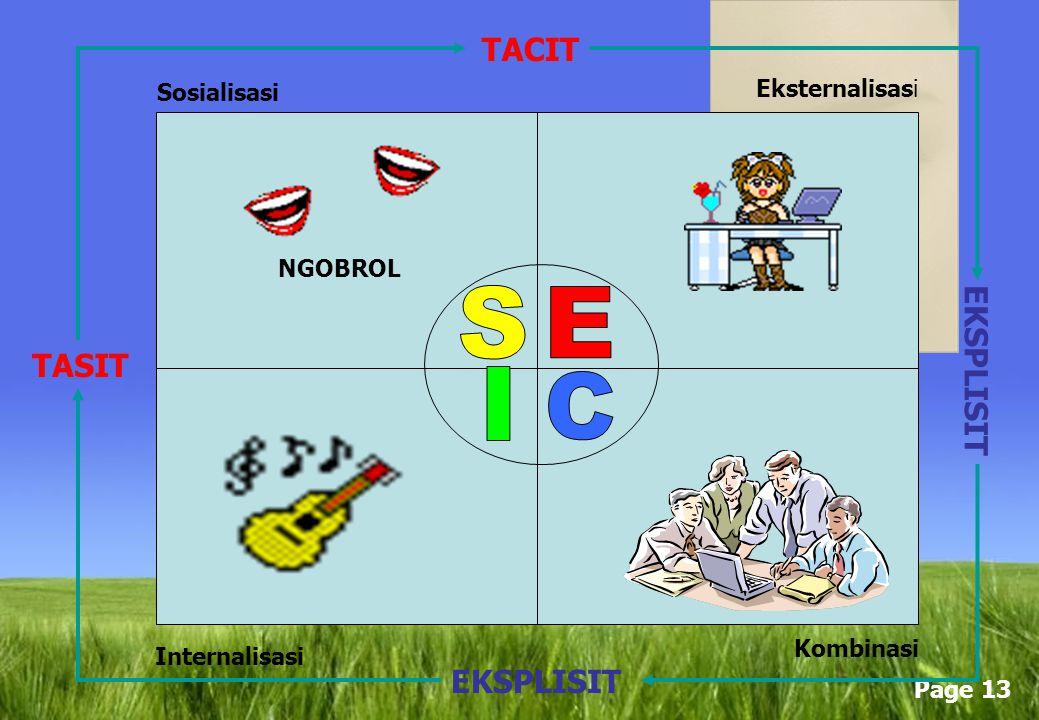 Page 12 BERBAGI PENGETAHUAN (Knowledge Sharing) dan PENGGUNAAN PENGETAHUAN (Knowledge Utilisation) Perbedaan aset informasi dan pengetahuan. Pengetahu