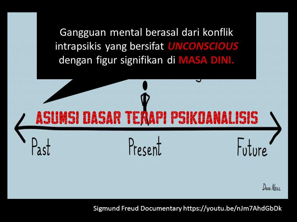 Gangguan mental berasal dari konflik intrapsikis yang bersifat UNCONSCIOUS dengan figur signifikan di MASA DINI.