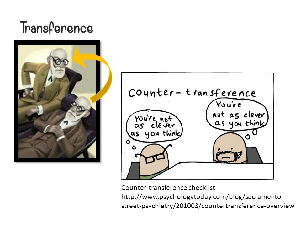 Counter-transference checklist http://www.psychologytoday.com/blog/sacramento- street-psychiatry/201003/countertransference-overview