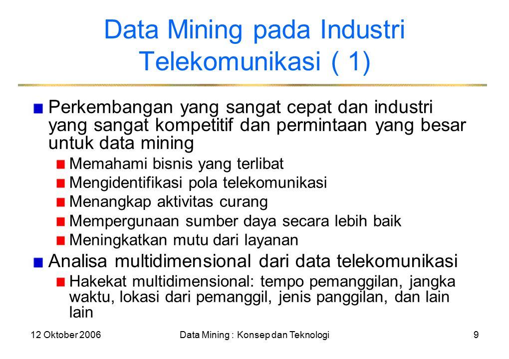 12 Oktober 2006Data Mining : Konsep dan Teknologi20 Boxplots dari Statsoft: Berbagai Combinasi Variabel