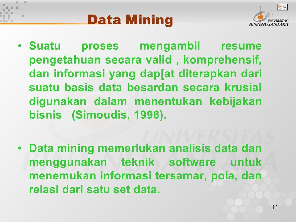 11 Data Mining Suatu proses mengambil resume pengetahuan secara valid, komprehensif, dan informasi yang dap[at diterapkan dari suatu basis data besardan secara krusial digunakan dalam menentukan kebijakan bisnis (Simoudis, 1996).
