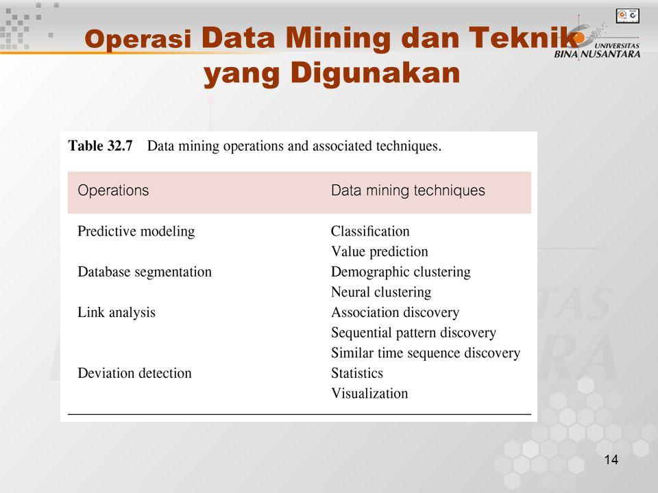 14 Operasi Data Mining dan Teknik yang Digunakan