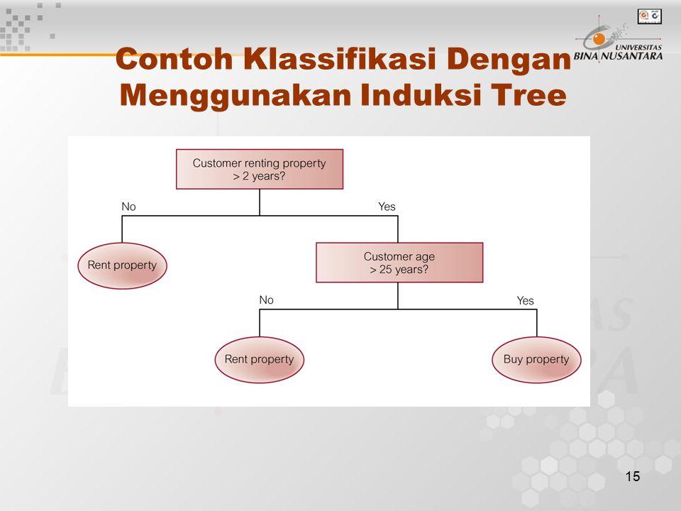 15 Contoh Klassifikasi Dengan Menggunakan Induksi Tree