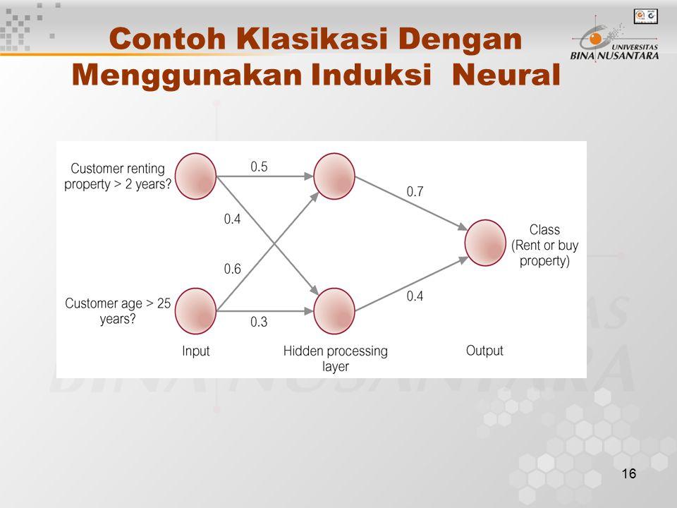 16 Contoh Klasikasi Dengan Menggunakan Induksi Neural