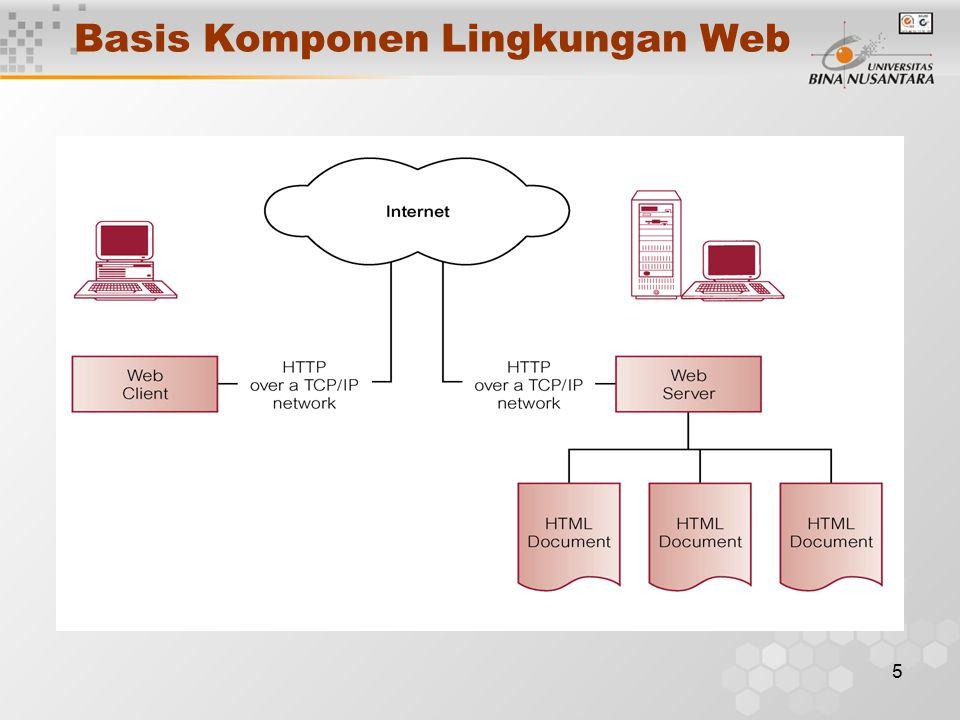5 Basis Komponen Lingkungan Web