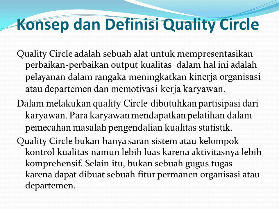 Tujuan Quality Circle 1.